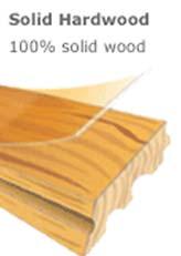 Ability Wood Flooring - Finance Your Floors